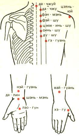 Боли в локтевом суставе боли в