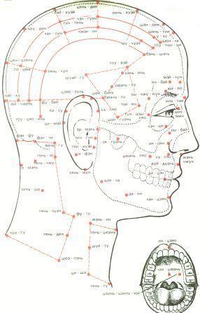 Причины характер и локализация болей при простатите у мужчин