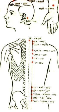 Миома матки. Причины возникновения диагностика и способы лечения